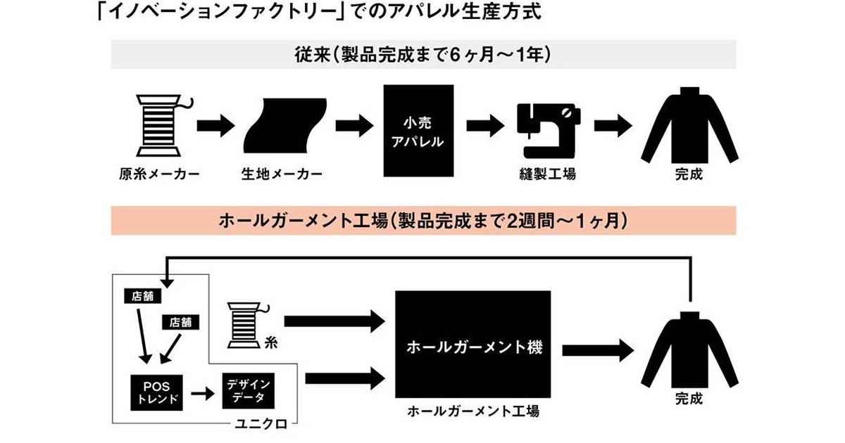shimaseiki_og